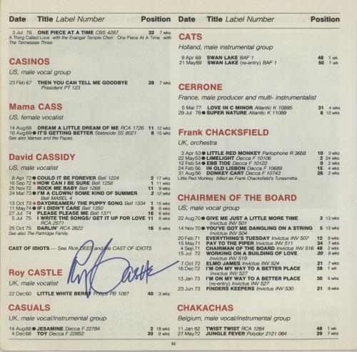 CHEAP Roy Castle Page From The Guinness Book Of British Hit Singles UK memorabilia AUTOGRAPHED PAGE 25209917013 – General Clothing