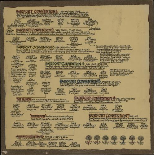 Fairport Convention The History Of Fairport Convention 2-LP vinyl record set (Double Album) UK F-C2LTH596149