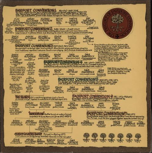 Fairport Convention The History Of 2-LP vinyl record set (Double Album) UK F-C2LTH720284