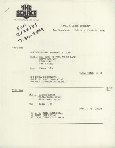 Hall & Oates Hall & Oates Concert February 20-21-22, 1981 2-LP vinyl record set (Double Album) US HNO2LHA141310