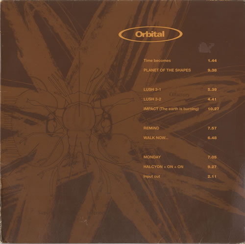Orbital Orbital 2-LP vinyl record set (Double Album) UK ORT2LOR446506