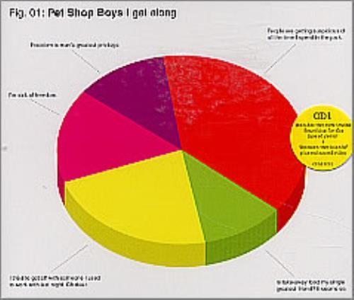 Pet Shop Boys I Get Along 2-CD single set (Double CD single) UK PSB2SIG217889